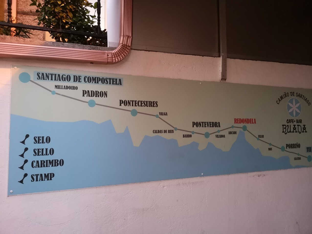 map of Camino route